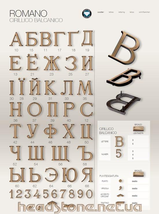 Бронзові букви Італія
